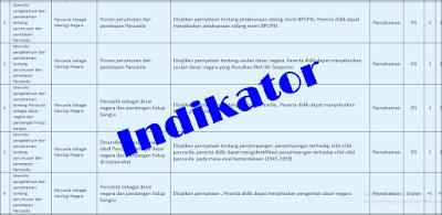 Contoh  Indikator Soal USBN SMPMTs