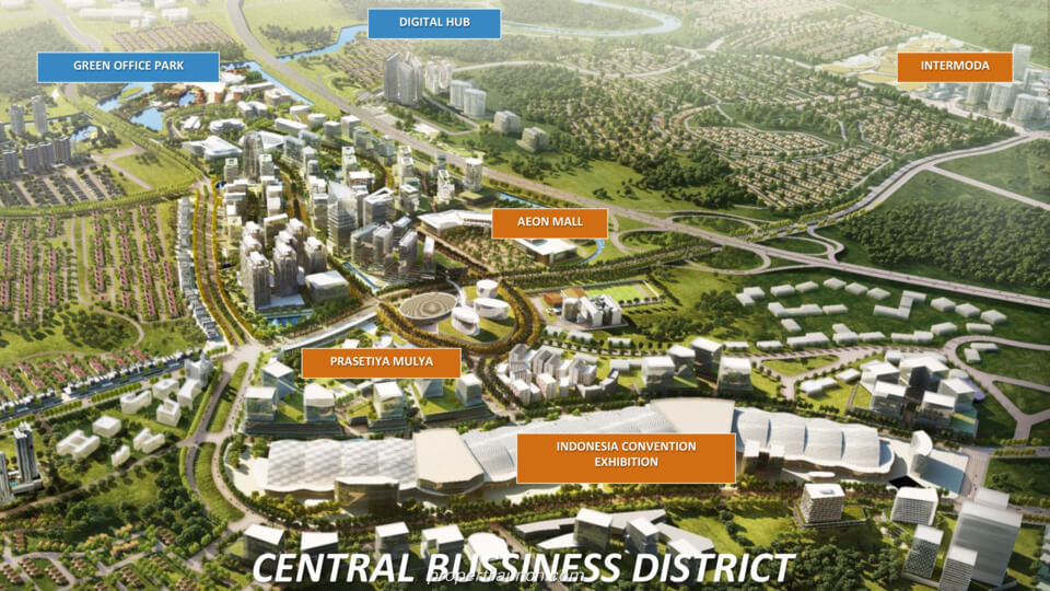 Central Business District BSD City