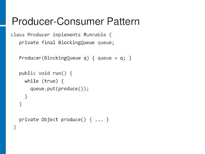 Producer Consumer Example using BlockingQueue in Java