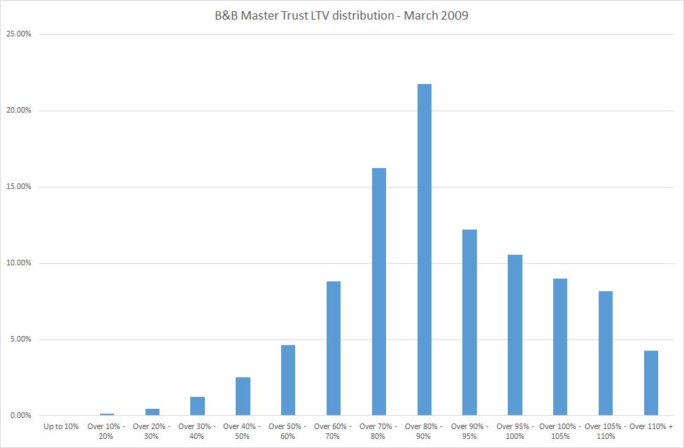 B%2526B%2BMT%2BLTVs%2BMarch%2B2009.png