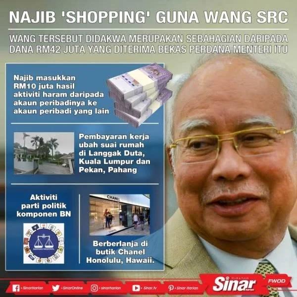 Najib Shopping