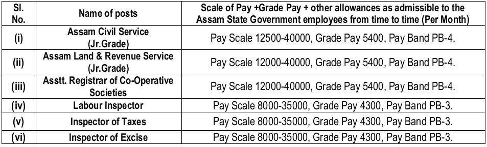 Pay Scale 2015