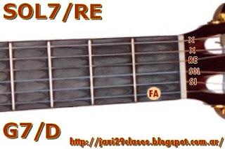 acorde guitarra chord (SOL7 con bajo en RE)