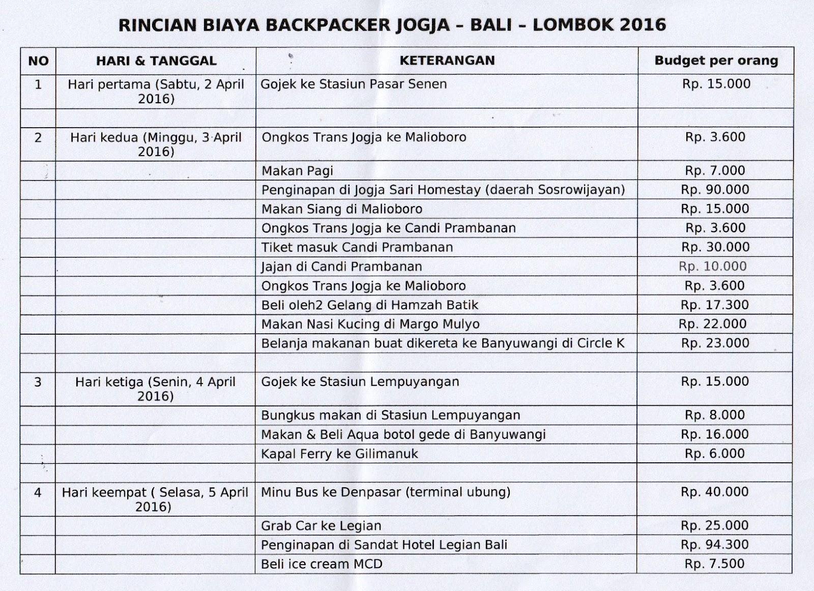 Backpacker Lombok Rincian Biaya Backpacker Jogja Bali Lombok 8 Hari