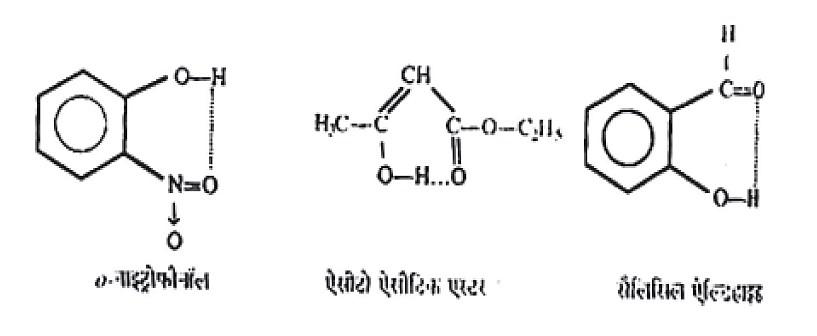 अणुक हाइड्रोजन बन्ध