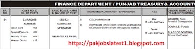 Latest Jobs In Finance Department By PPSC 2019 For Computer Operator Scale (BS-12) - Online Registration Form