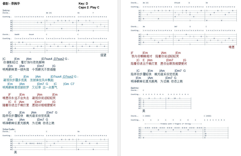 Latest Guitar Chord C