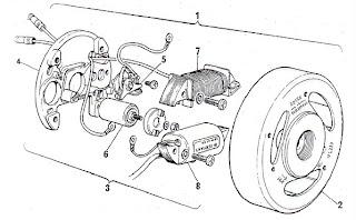 Sistem Pengisian ( Charging Sistem ):OTOMOTIF