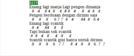 Pianika Lagu Lagi Syantik dari Siti Badriah