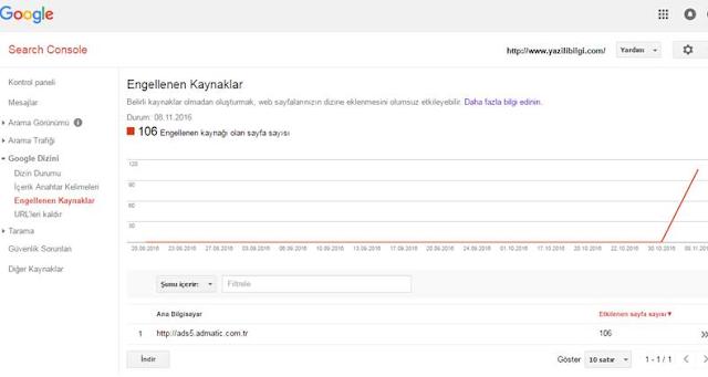 google search engellenen kaynaklar