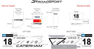 Detailed 2018 Caterham roadsport championship sponsor decal positioning guide with measurements too