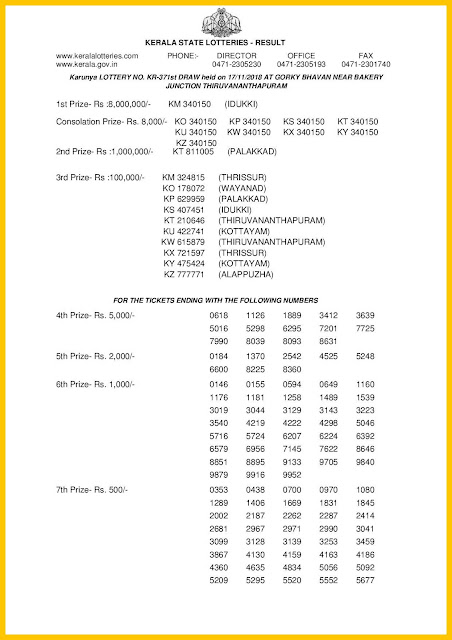 Kerala Lottery Result 17-11-2018 Karunya Lottery Results KR-371 keralalotteriesresults.in-page-001