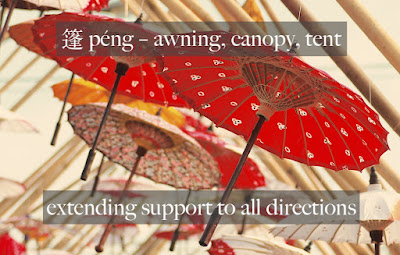 Paper parasols used to illustrate the tai chi principle - péng