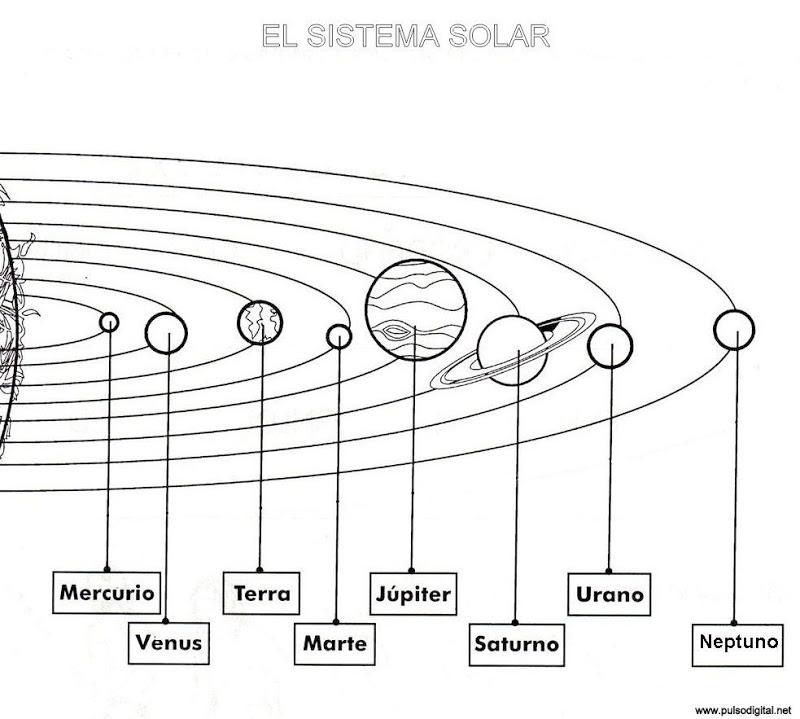 El Sistema Solar - Dibujos para colorear.   Ciclo Escolar