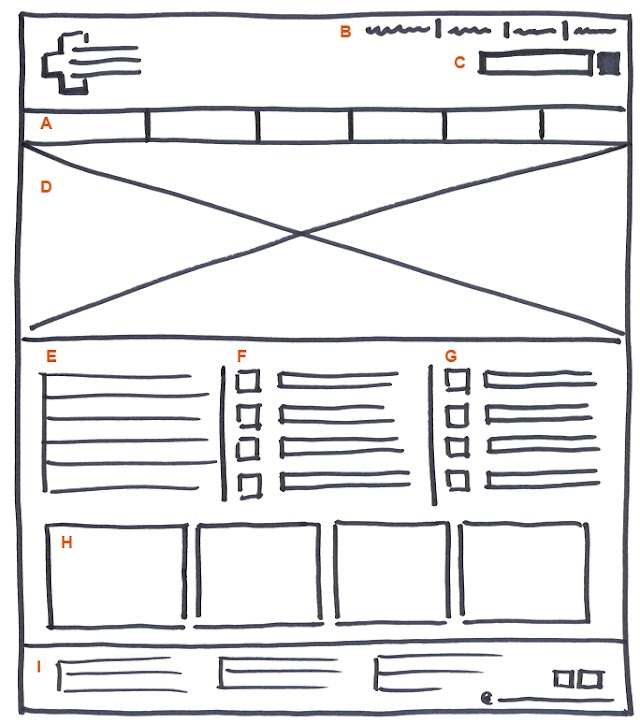 Appreciating the wireframes of life