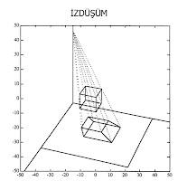Bir küp şeklinin izdüşümünü gösteren grafik çizim