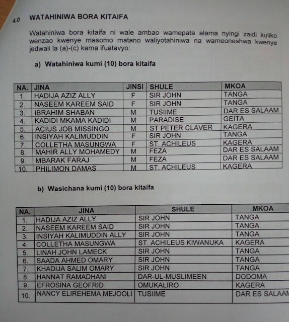 Top 10 Pupils for Standard Seven Results 2017 - Wanafunzi 10 Bora