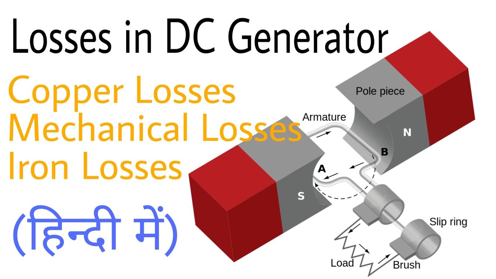 losses in dc generator in hindi copper losses iron losses and mechanical losses  [ 1600 x 900 Pixel ]