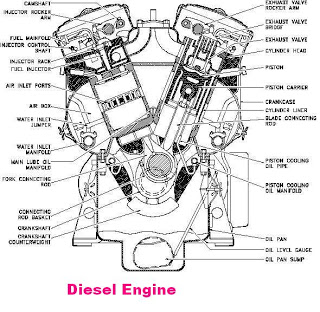 The Automobile and American Life: Why choose a Diesel