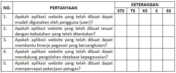 Menghitung Kuesioner Tutorial Statistik