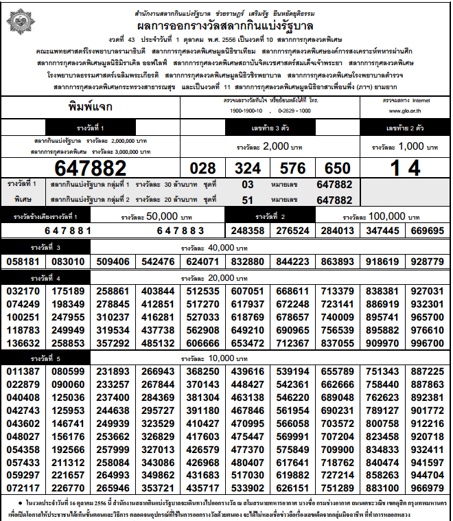 Thailand lottery winning numbers