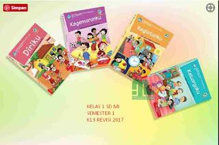 RPP Kelas 1 Semester 1 Kurikulum 2013 Revisi 2017 Tema 1 (Diriku) Lengkap