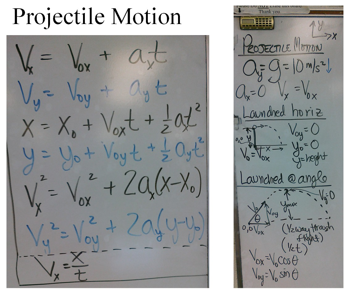 Mr Andrade S Physics Classes Projectile Motion