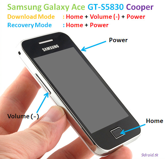 Guide how to Root Galaxy Ace GT-S5830 ~ sharing android site