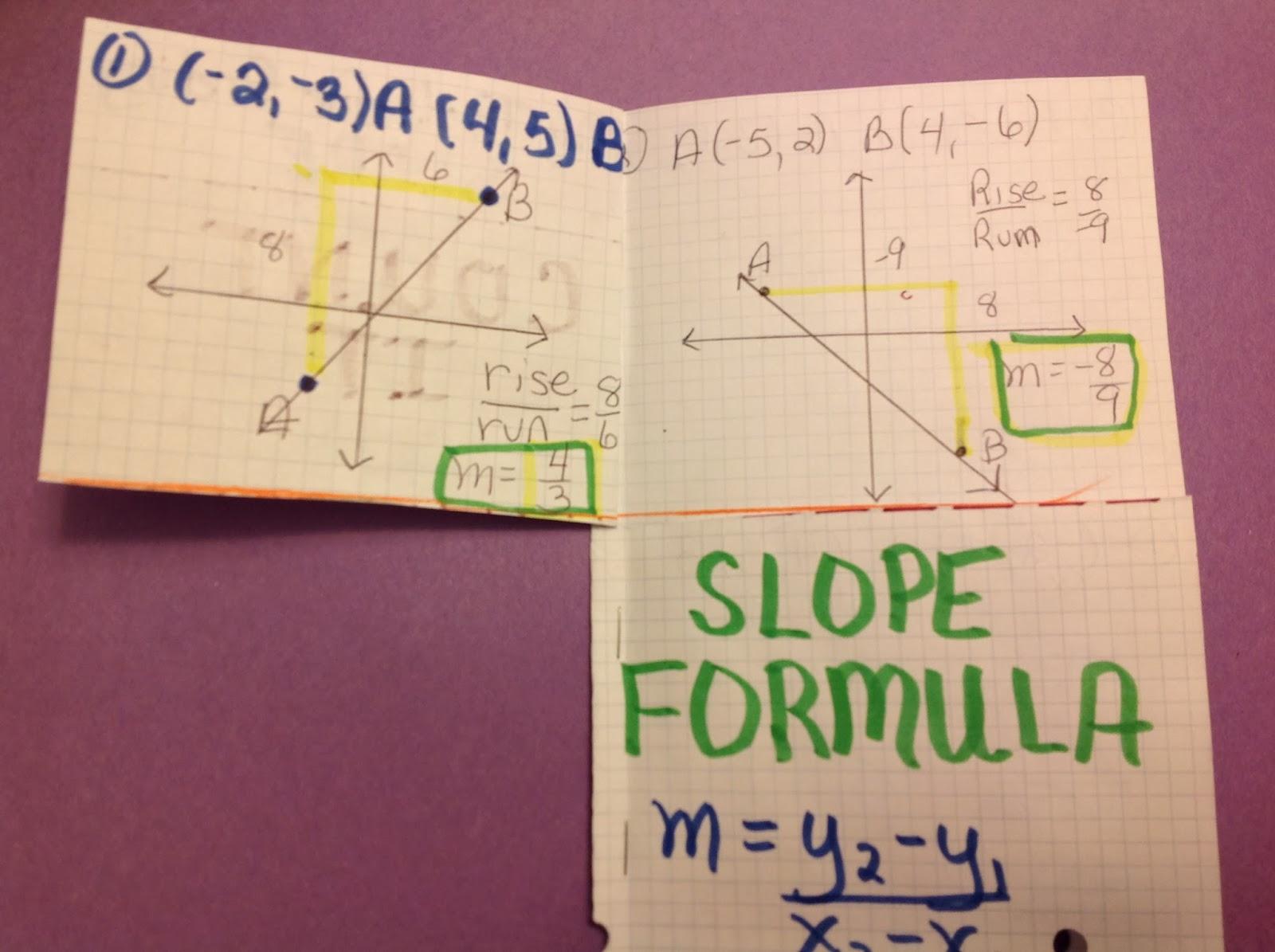 Equation Freak Finding Slope Foldable