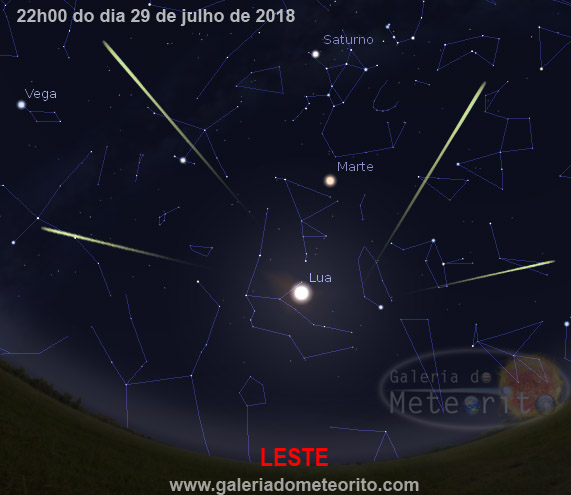radiante da chuva de meteoros delta aquaridas 2018