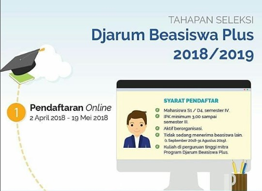 Beasiswa Djarum Plus 2018/2019 Mahasiswa