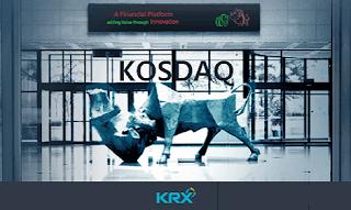 코스닥 종합 주가 지수 시세 그래프, 단위: %, KOSDAQ 綜合株價指數, KOSDAQ Composite Index price chart