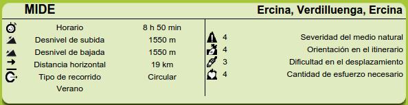 Mide ruta Ercina, Verdilluenga