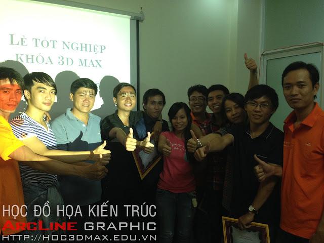 học thiết kế đồ họa chuyên nghiệp ở TPHCM
