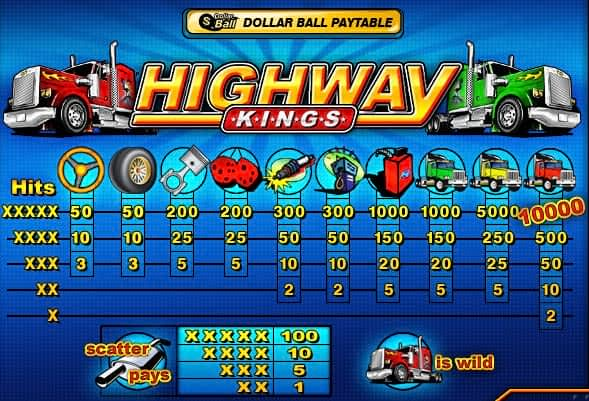 The Most Popular Highway King Slot Game | Online Casino Malaysia