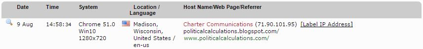 Political Calculations Site Traffic Excerpt for Super Creepy Cyber Stalker - 2016-08-09 - Return to Madison, WI