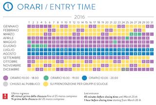 Calendario Acquario di Livorno 2016