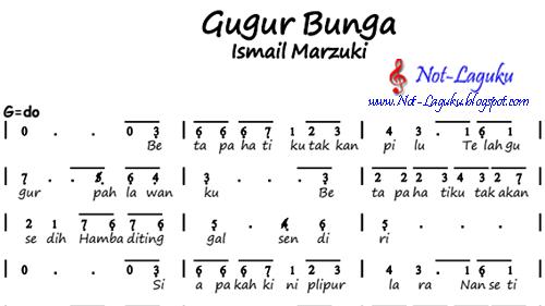 Gugur Bunga Ismail Marzuki Not Angka Lagu
