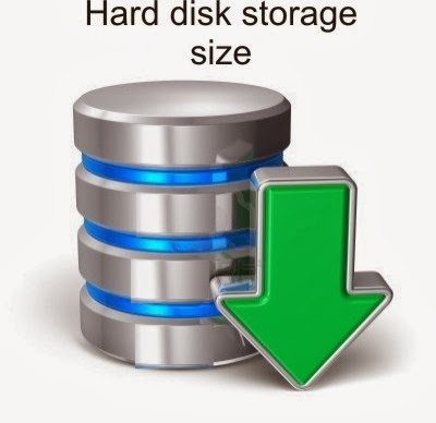 How to determine suitable sized hard disk storage for your computer? ~ Techno Visitors