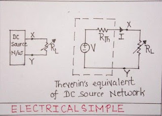 Maximum Power Transfer Theorem for DC circuits - ELECTRICAL