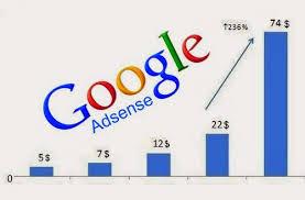 Cara meningkatkan Penghasilan Blog dengan Optimasi Adsens Bagi Pemula