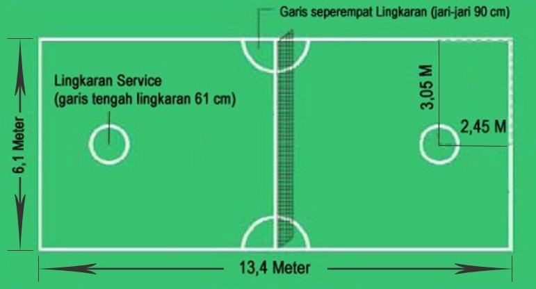 Ukuran Lapangan Sepak Takraw Standar Nasional Dan Internasional
