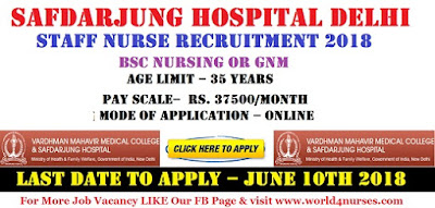 Safdarjung Hospital Delhi Staff Nurse Recruitment 2018