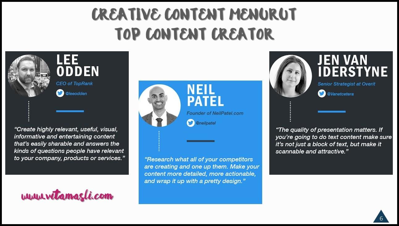 Infographics Creative Content