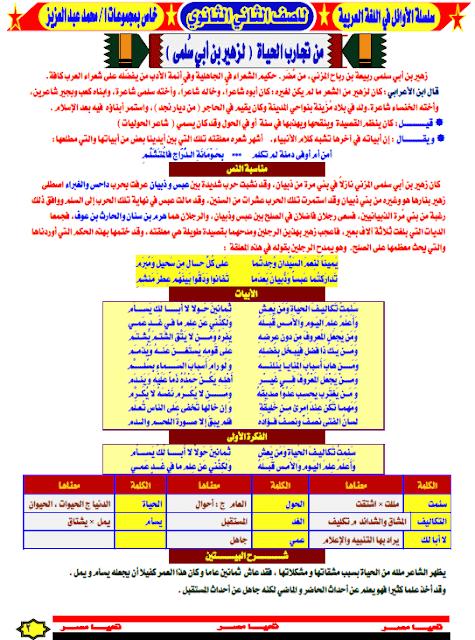 مذكرة لغة عربية للصف الثانى الثانوى ترم اول