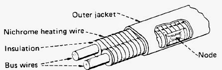 Types Of Heat Tracing Systems Piping Guide