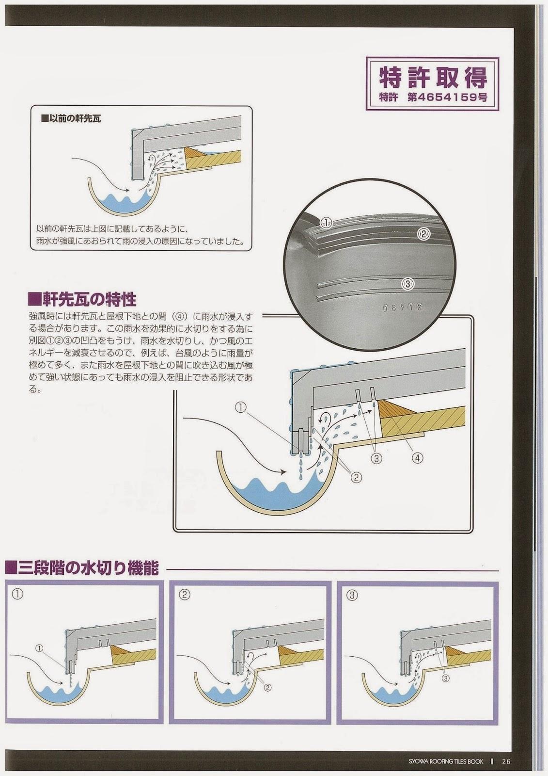 淡路瓦 昭和窯業のスタッフブログ