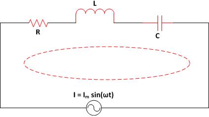 Rangkaian seri rlc fisika sekolah oleh karena itu marilah kita tinjau sebuah rangkaian seri rlc ini untuk menganalisis besaran besaran yang telah disebutkan di atas ccuart Images