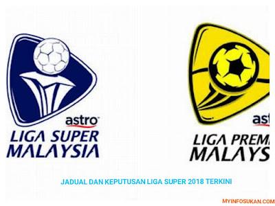 Jadual dan Keputusan Liga Super Malaysia 2018 Terkini