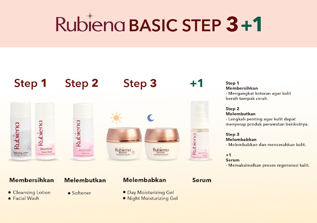Rubiena brightening series Review Step by Step